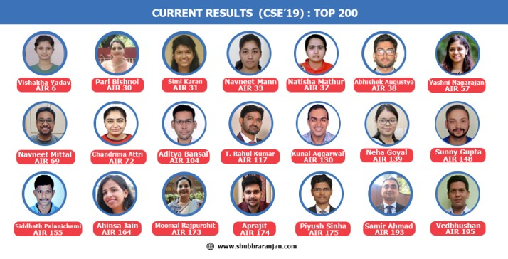 Current results 1-100 (7)