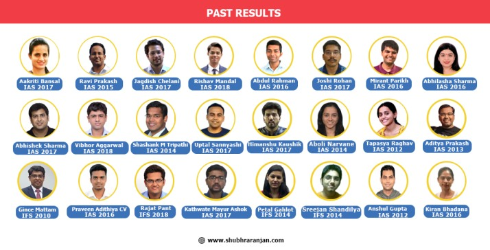 Past Results 2 (9)