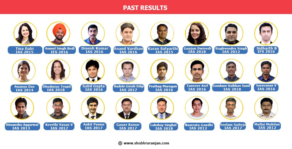 Past Results (1)