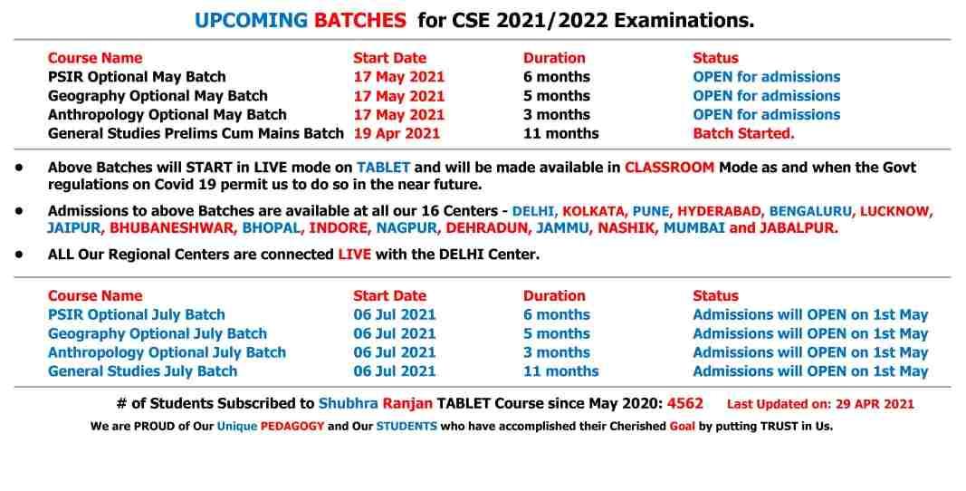 Upcoming Batches (2)